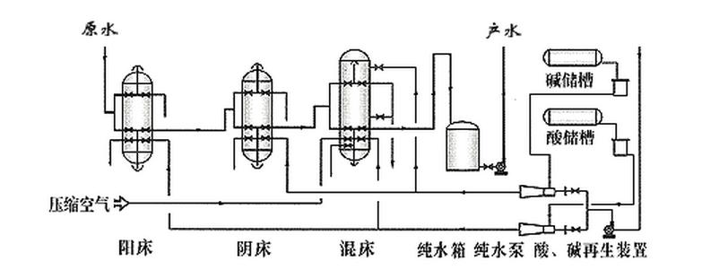 电路 电路图 电子 原理图 783_301